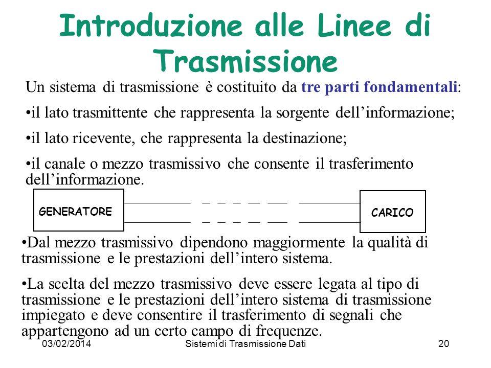 03/02/2014Sistemi di Trasmissione Dati20 Un sistema di trasmissione è costituito da tre parti fondamentali: il lato trasmittente che rappresenta la so