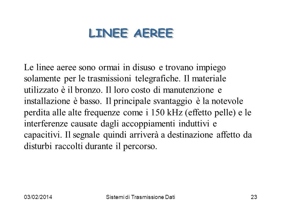 03/02/2014Sistemi di Trasmissione Dati23 Le linee aeree sono ormai in disuso e trovano impiego solamente per le trasmissioni telegrafiche. Il material
