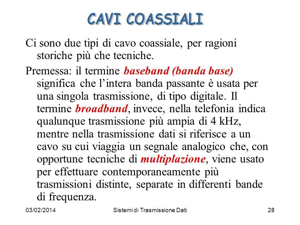 03/02/2014Sistemi di Trasmissione Dati28 Ci sono due tipi di cavo coassiale, per ragioni storiche più che tecniche. Premessa: il termine baseband (ban