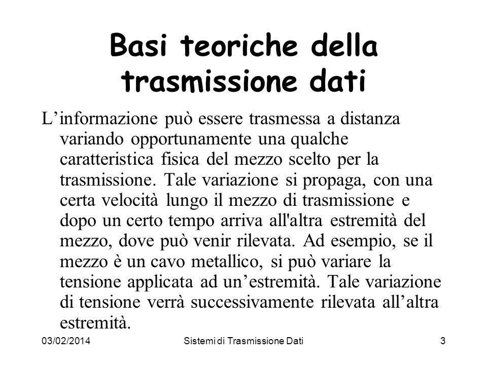 03/02/2014Sistemi di Trasmissione Dati44 Velocità di trasmissione dei dati I dati generati in un luogo, per mezzo di sensori opportuni o emessi da un computer in uscita, devono spesso essere trasmessi a distanza per essere utilizzati da altri utenti.