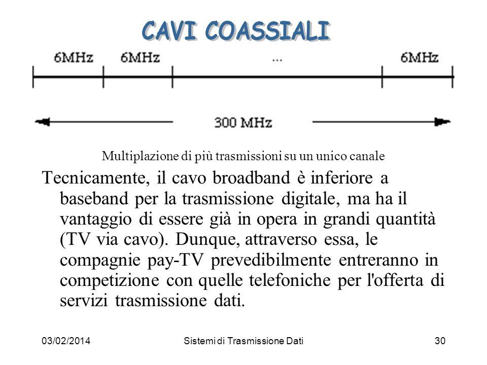 03/02/2014Sistemi di Trasmissione Dati30 Multiplazione di più trasmissioni su un unico canale Tecnicamente, il cavo broadband è inferiore a baseband p