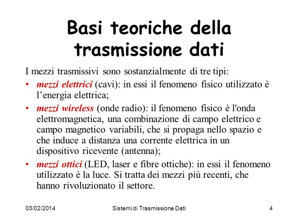03/02/2014Sistemi di Trasmissione Dati4 Basi teoriche della trasmissione dati I mezzi trasmissivi sono sostanzialmente di tre tipi: mezzi elettrici (c