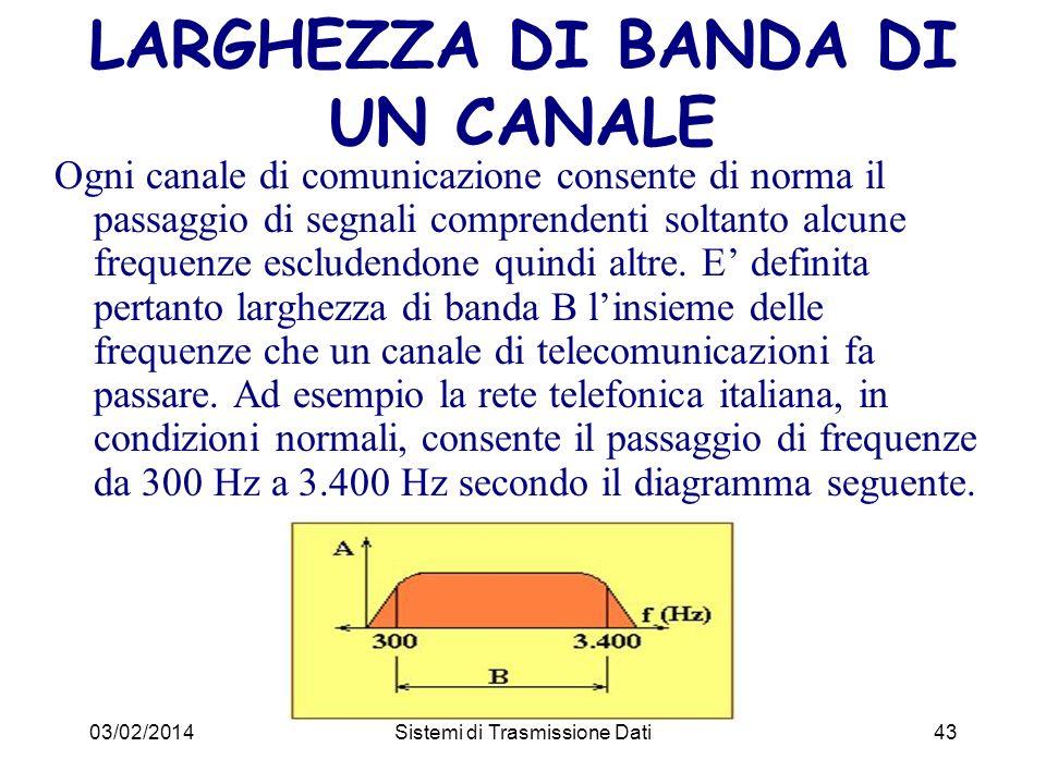 03/02/2014Sistemi di Trasmissione Dati43 LARGHEZZA DI BANDA DI UN CANALE Ogni canale di comunicazione consente di norma il passaggio di segnali compre