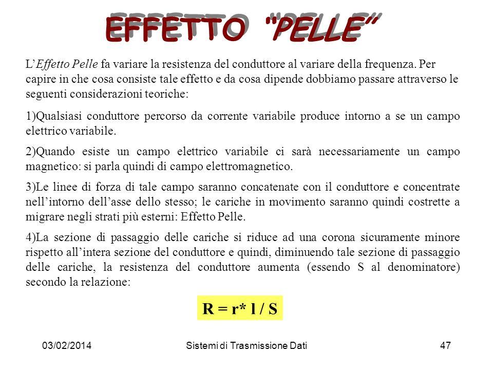 03/02/2014Sistemi di Trasmissione Dati47 LEffetto Pelle fa variare la resistenza del conduttore al variare della frequenza. Per capire in che cosa con