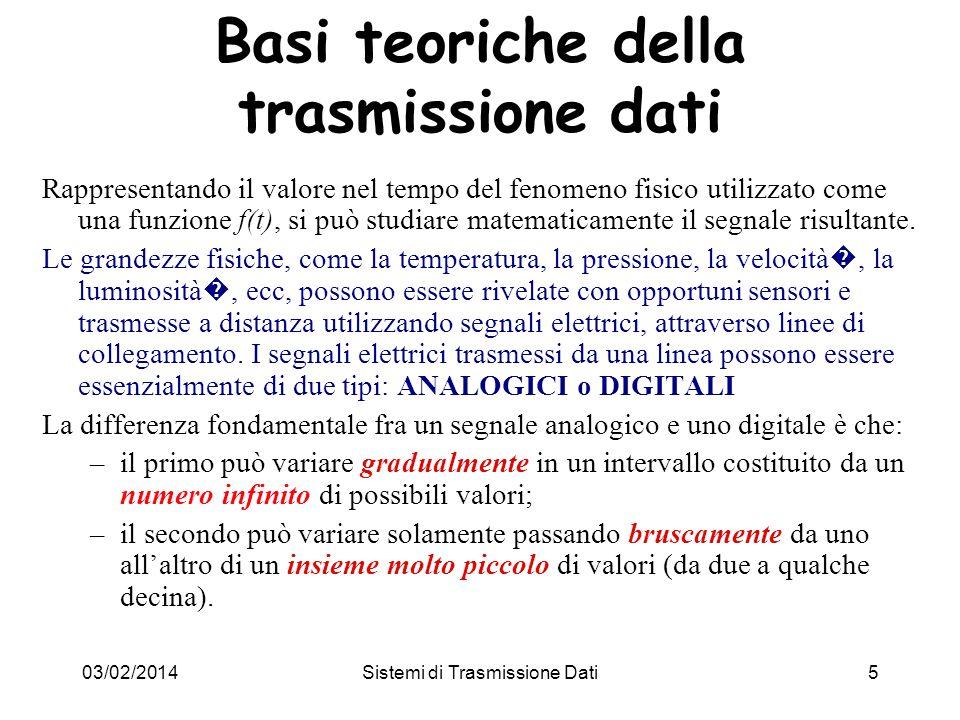 03/02/2014Sistemi di Trasmissione Dati5 Basi teoriche della trasmissione dati Rappresentando il valore nel tempo del fenomeno fisico utilizzato come u