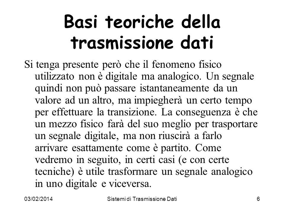 03/02/2014Sistemi di Trasmissione Dati6 Basi teoriche della trasmissione dati Si tenga presente però che il fenomeno fisico utilizzato non è digitale