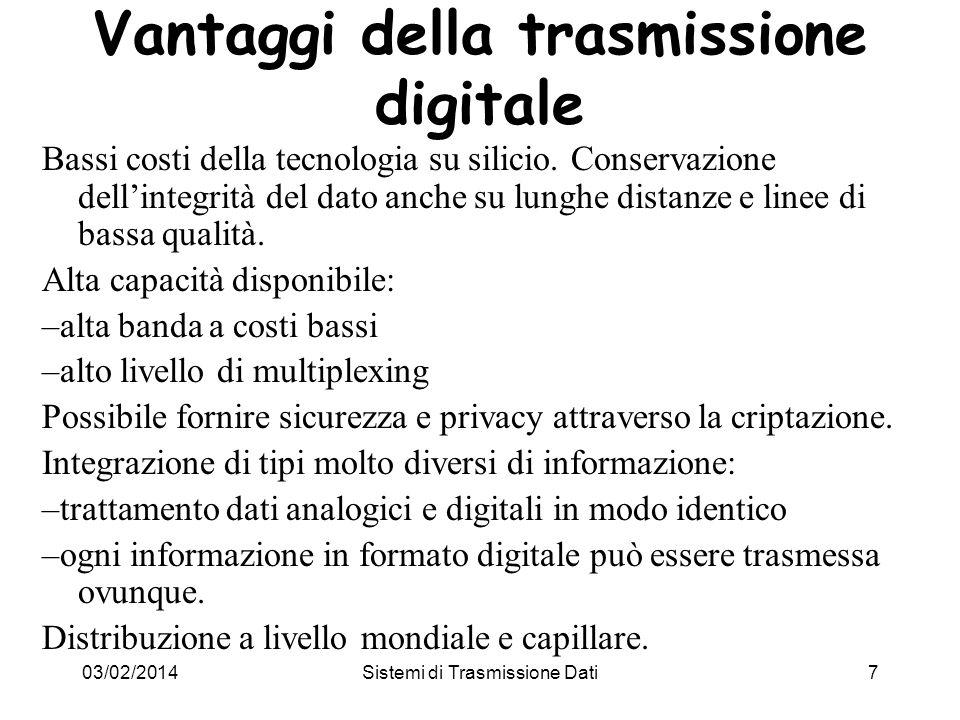 03/02/2014Sistemi di Trasmissione Dati7 Vantaggi della trasmissione digitale Bassi costi della tecnologia su silicio. Conservazione dellintegrità del