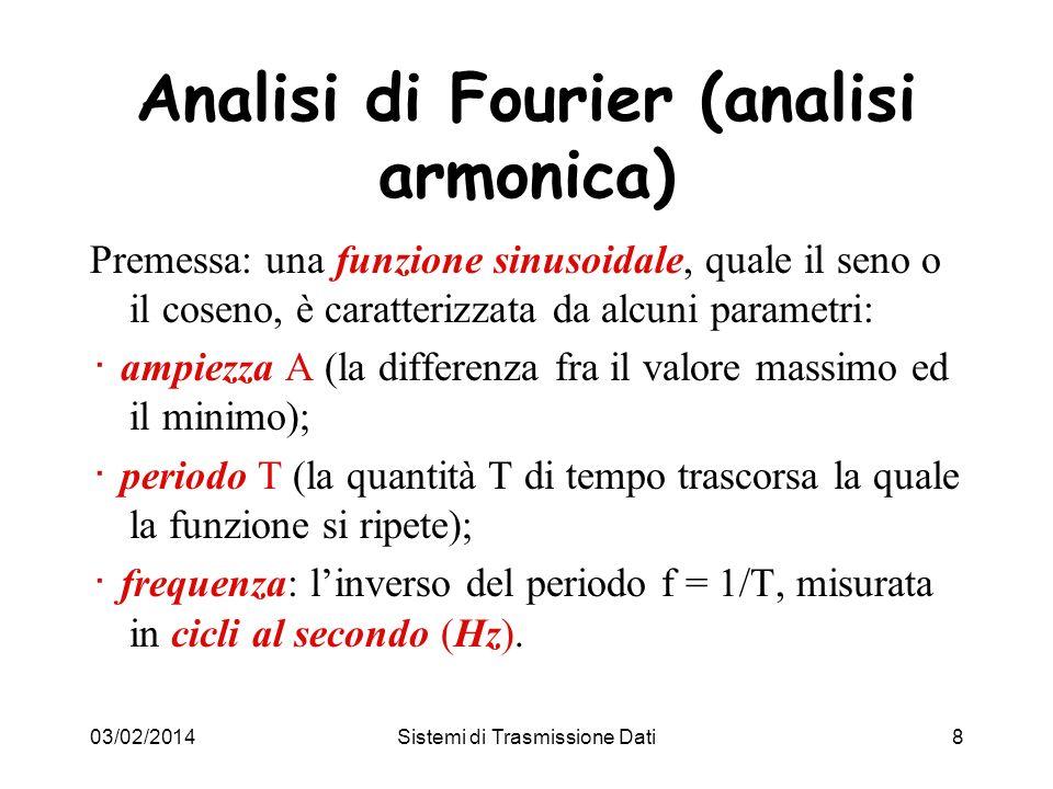 03/02/2014Sistemi di Trasmissione Dati9 Analisi di Fourier (analisi armonica) Fourier (matematico francese dell800) dimostrò che una funzione g(t), definita in un intervallo T, può essere espressa come una somma di un numero infinito di funzioni sinusoidali: dove f = 1/T è la frequenza fondamentale ed a n e b n sono le ampiezze dellennesima armonica (o termine), che ha una frequenza n volte più grande della frequenza fondamentale.