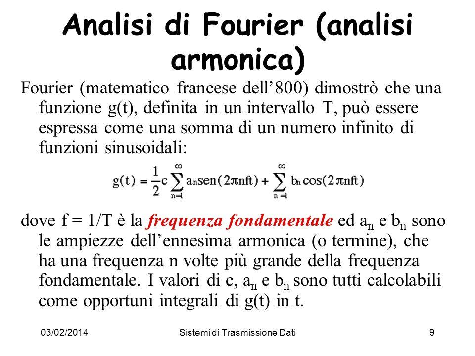 03/02/2014Sistemi di Trasmissione Dati10 Analisi di Fourier (analisi armonica) Dunque, un segnale variabile nel tempo è di fatto equivalente ad una somma di funzioni sinusoidali aventi ciascuna una propria ampiezza e frequenza.