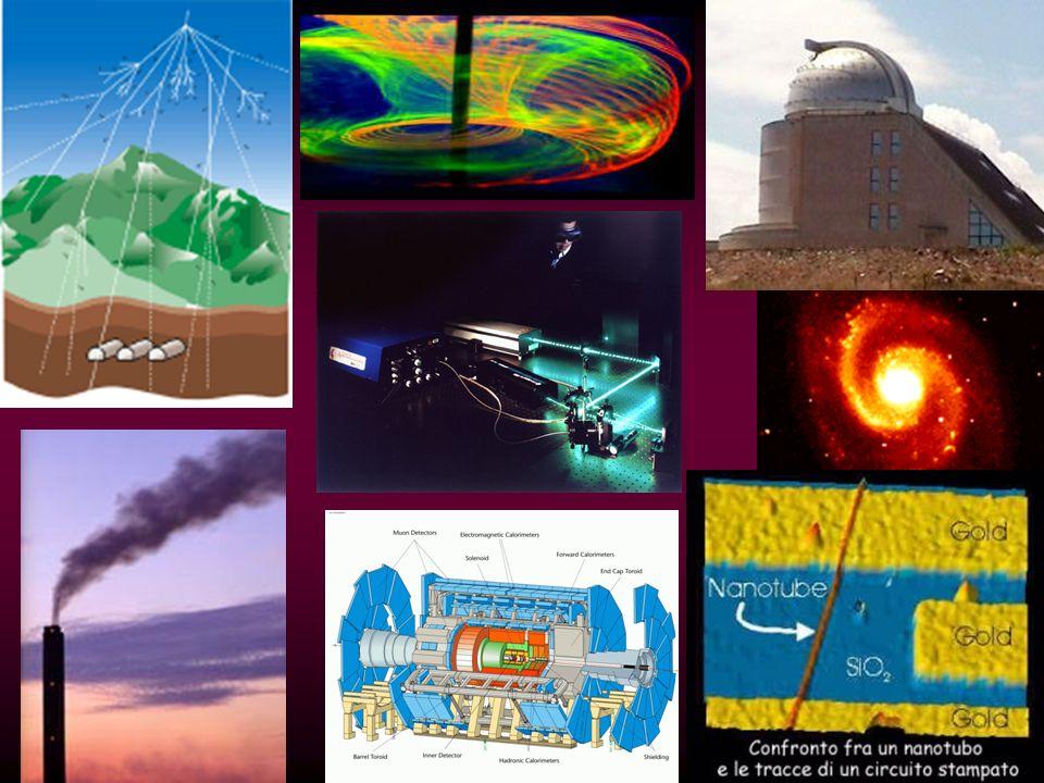 La ricerca in Fisica a Lecce La facoltà di Scienze nasce nel 1967 La Fisica all Università di Lecce Fisica teorica – Fisica Matematica – Meccanica Statistica Fisica sperimentale delle particelle elementari Fisica Nucleare e SubNucleare teorica Fisica della Materia Astrofisica e Fisica Astroparticellare Nanotecnologie Fisica delle Radiazioni Geofisica, Fisica dellambiente e dellatmosfera
