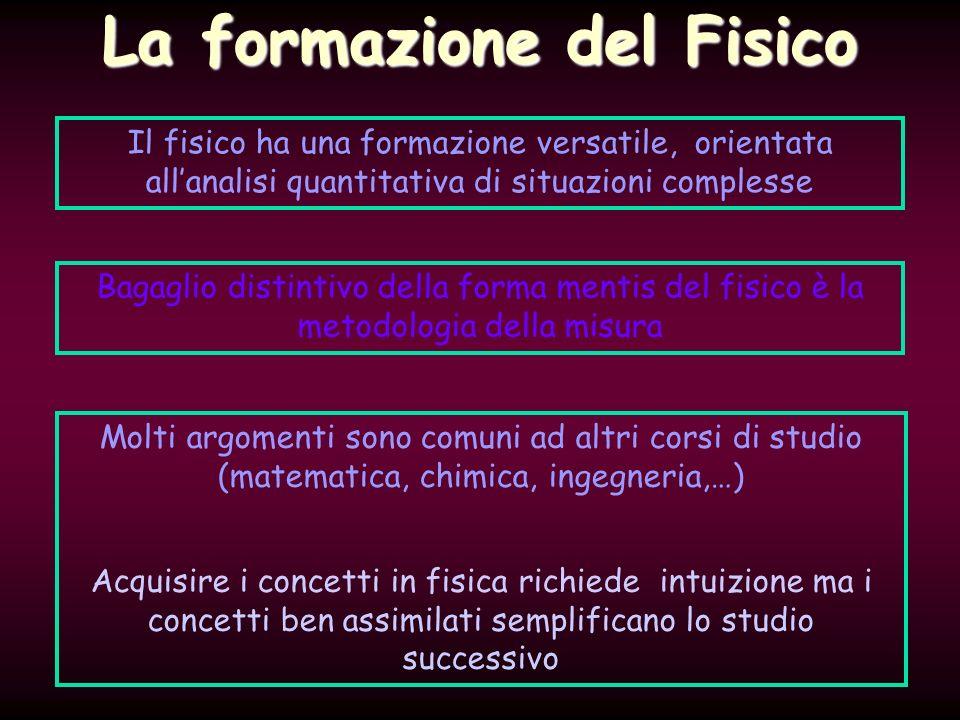Perché studiare Fisica a Lecce .