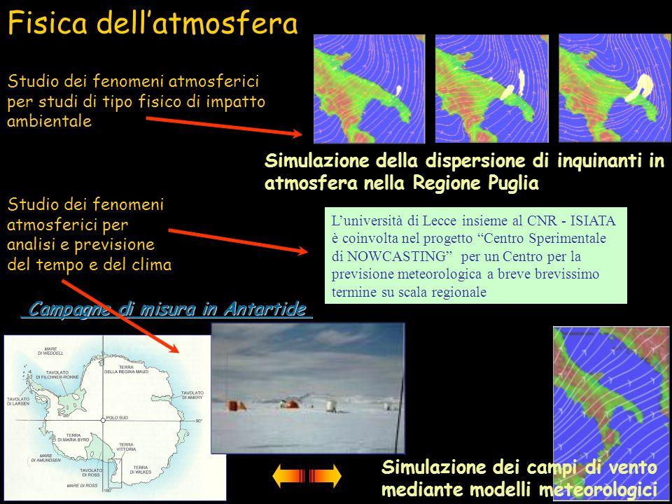Indagini geofisiche del sottosuolo 2001 parte una campagna di rilevamenti geofisici nel sito archeologico Hierapolis (Turchia) Tomografia elettrica 2D del sottosuolo (nei pressi di Salice Salentino) caratterizzazione di una cavità carsica