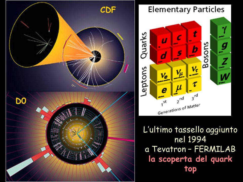 Il telescopio Hubble 6 Agosto 2001 in orbita da 14 anni Hubble deep field Le immagini più distanti nello spazio-tempo dellUniverso LUniverso a meno di un miliardo di anni dopo il Big Bang