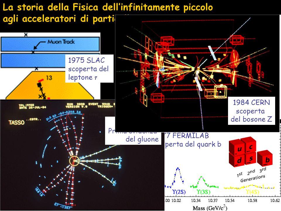Lultimo tassello aggiunto nel 1994 a Tevatron – FERMILAB la scoperta del quark top CDF D0
