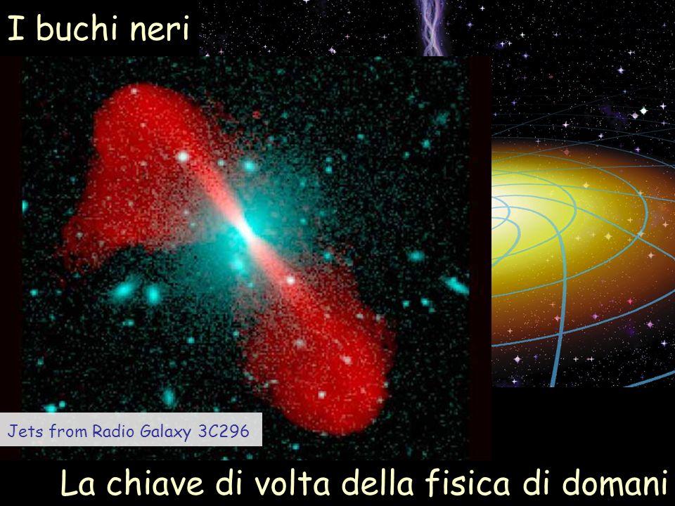 la scoperta della supersimmetria . la scoperta del bosone di Higgs .