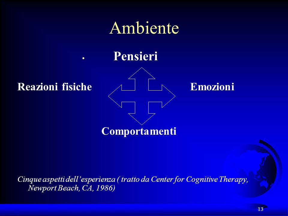 13 Ambiente Pensieri Reazioni fisiche Emozioni Comportamenti Cinque aspetti dellesperienza ( tratto da Center for Cognitive Therapy, Newport Beach, CA