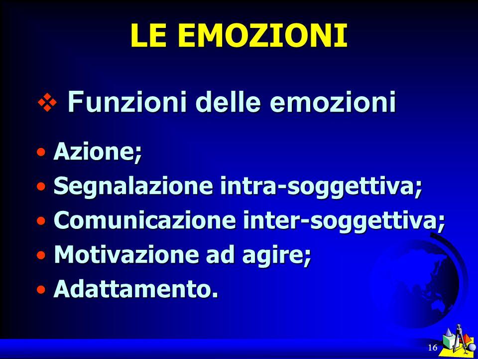 16 LE EMOZIONI Funzioni delle emozioni Funzioni delle emozioni Azione;Azione; Segnalazione intra-soggettiva;Segnalazione intra-soggettiva; Comunicazio