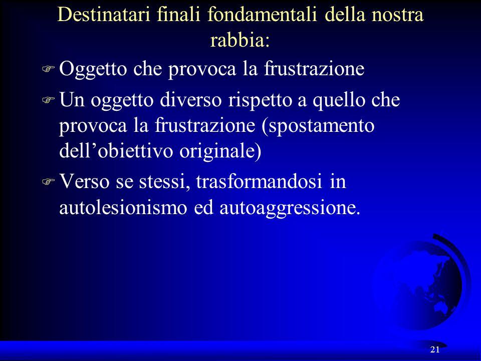 21 Destinatari finali fondamentali della nostra rabbia: F Oggetto che provoca la frustrazione F Un oggetto diverso rispetto a quello che provoca la fr
