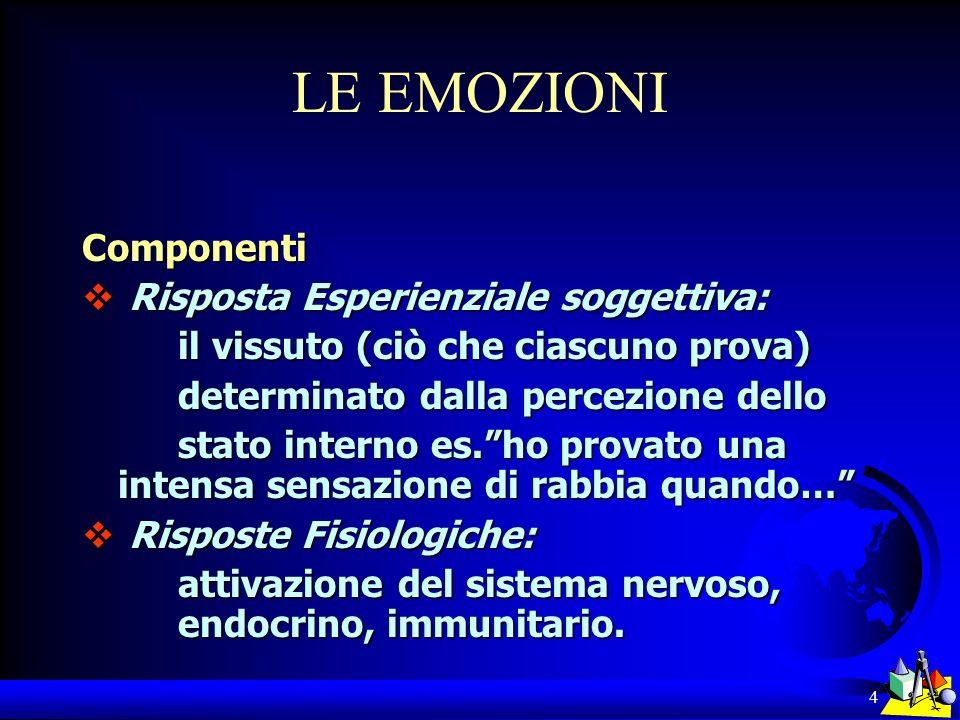 15 LE EMOZIONI EMOZIONI SECONDARIE Sono emozioni derivate che dipenderebbero maggiormente dalla cultura e dallapprendimento.
