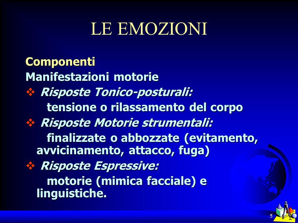 6 LE EMOZIONI Nessuna di queste tre componenti è prioritaria rispetto agli altri, ma piuttosto ognuno risulta strettamente connesso agli altri in una globale risposta emozionale.