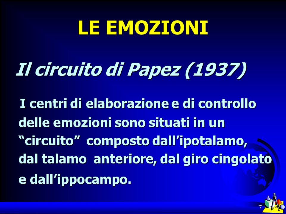 8 LE EMOZIONI Il sistema limbico Il sistema limbico MacLean (1949) integrò il circuito di Papez con MacLean (1949) integrò il circuito di Papez con altre regioni quali lamigdala, i nuclei del setto, altre regioni quali lamigdala, i nuclei del setto, porzioni della corteccia fronto-orbitaria e dei porzioni della corteccia fronto-orbitaria e dei gangli della base e denominò linsieme di gangli della base e denominò linsieme di queste strutture neuroanatomiche con il queste strutture neuroanatomiche con il termine di sistema limbico.