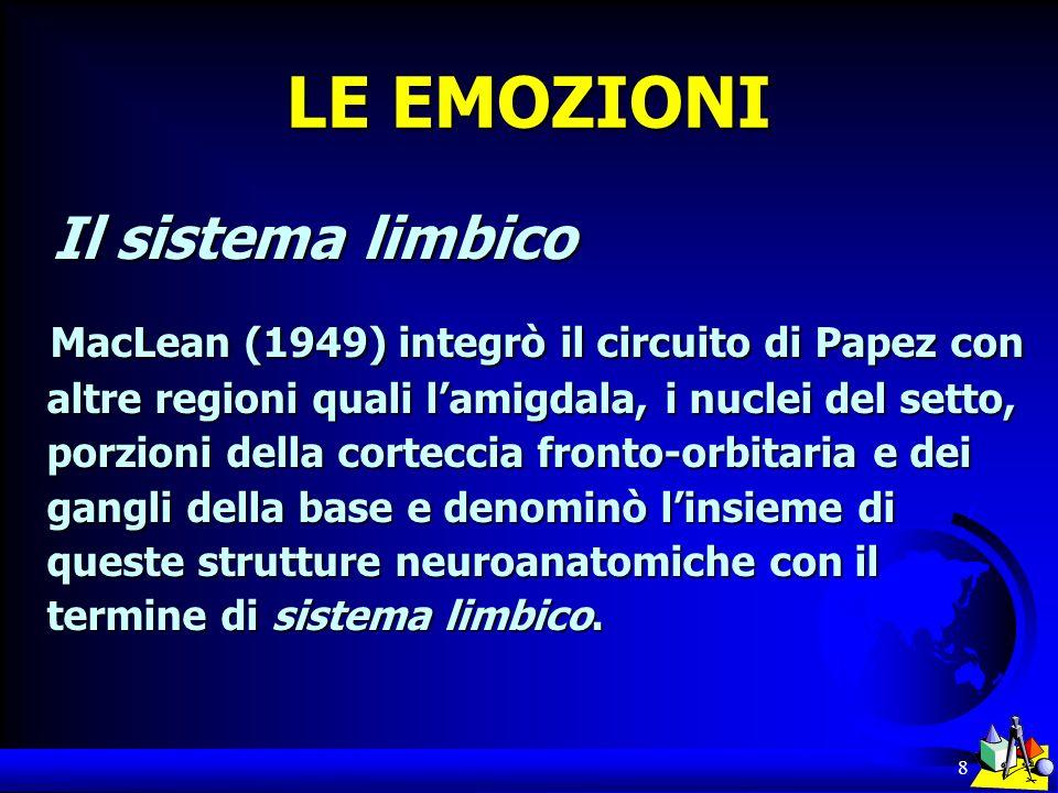 8 LE EMOZIONI Il sistema limbico Il sistema limbico MacLean (1949) integrò il circuito di Papez con MacLean (1949) integrò il circuito di Papez con al