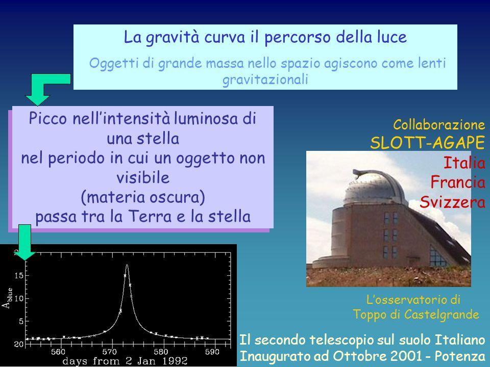 NON EMETTE LUCE Non è osservata, ma esistono evidenze indirette della sua esistenza E fondamentale nel bilancio di massa (visibile e non) m e energia
