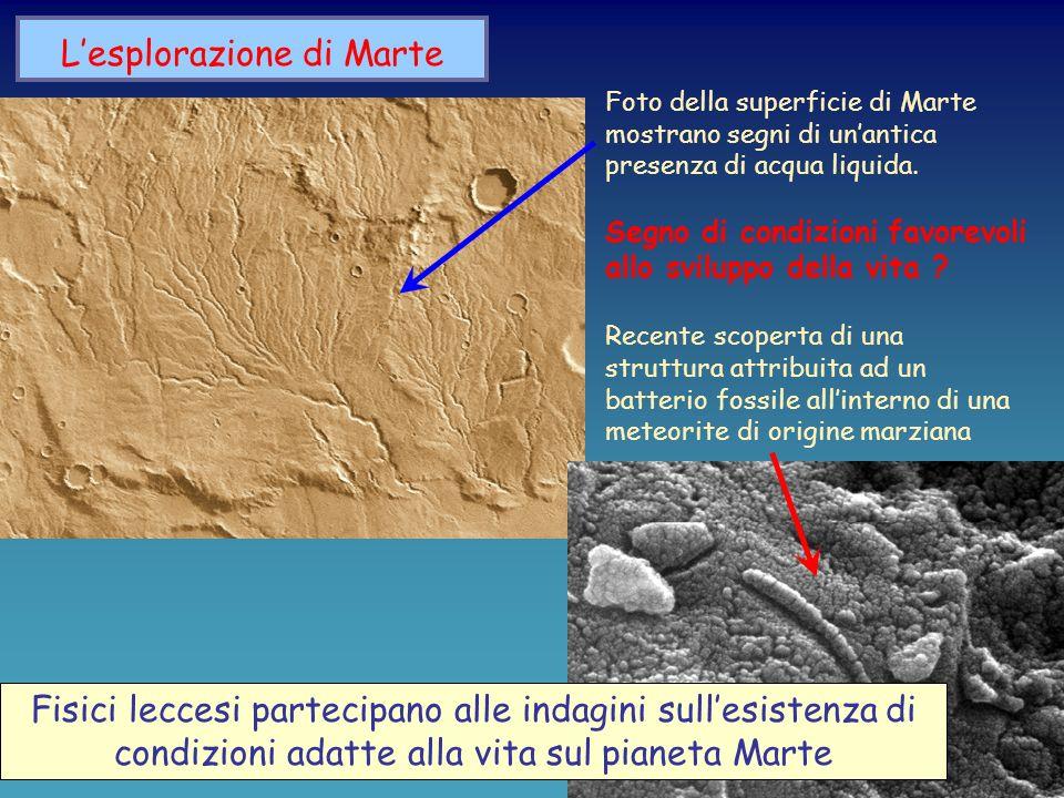 Collaborazione SLOTT-AGAPE Italia Francia Svizzera Il secondo telescopio sul suolo Italiano Inaugurato ad Ottobre 2001 - Potenza La gravità curva il p