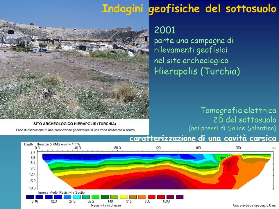 Indagini geofisiche del sottosuolo Un applicazione nel settore Archeologico Piazza Tito Schipa (Lecce) Localizzazione con il metodo GPR (Ground Penetr