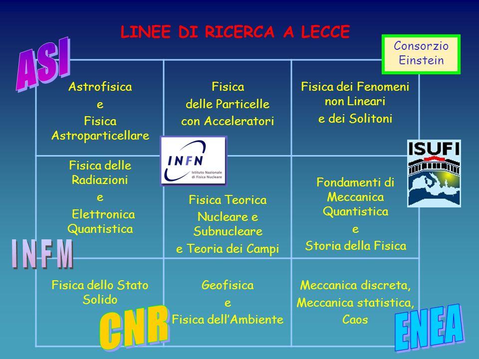 La ricerca in Fisica a Lecce
