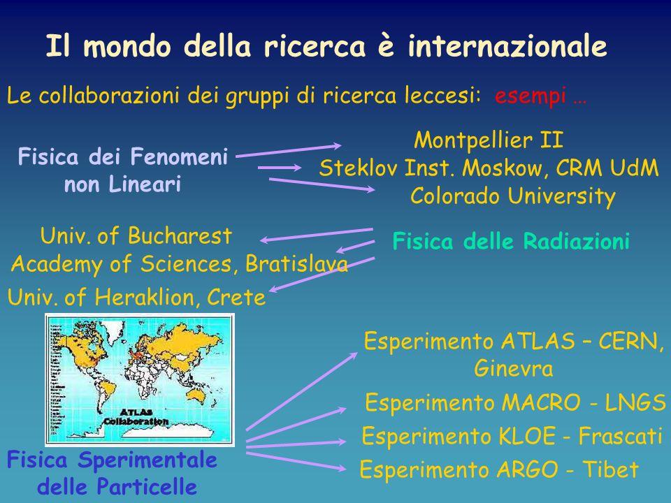 Astrofisica e Fisica Astroparticellare Fisica delle Particelle con Acceleratori Fisica dei Fenomeni non Lineari e dei Solitoni Fisica delle Radiazioni