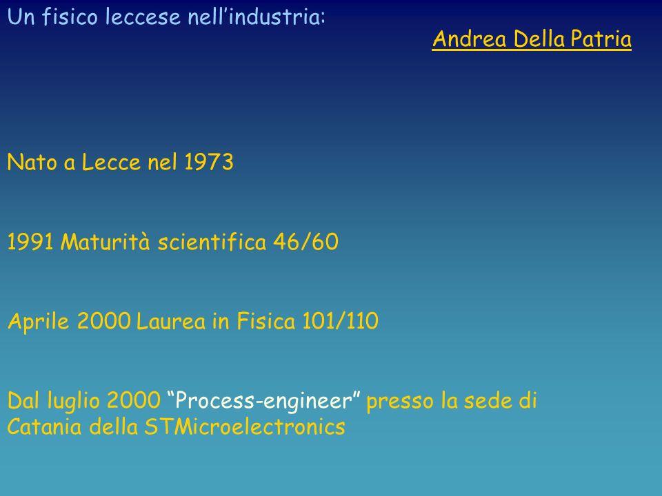 Un fisico leccese nella ricerca: Daniele Martello Nato a Gallipoli nel 1965 1984 Maturità scientifica 58/60 1990 Laurea in Fisica 110 e lode 1990-1993