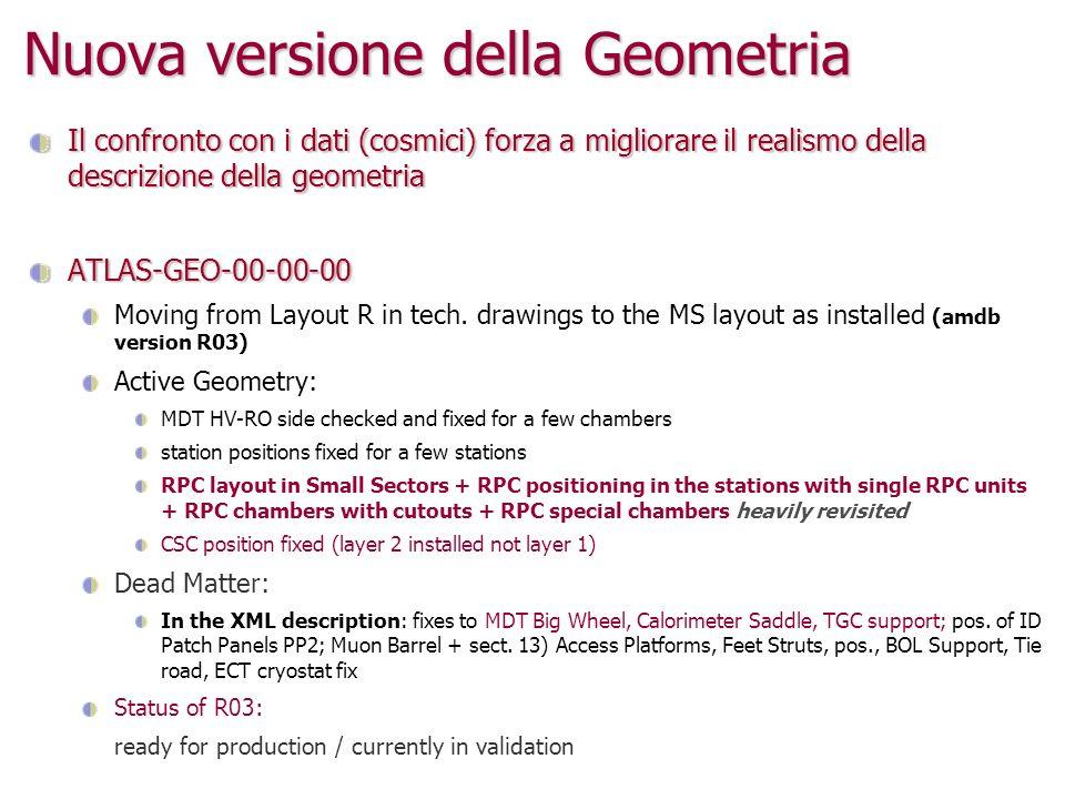 Nuova versione della Geometria Il confronto con i dati (cosmici) forza a migliorare il realismo della descrizione della geometria ATLAS-GEO-00-00-00 Moving from Layout R in tech.