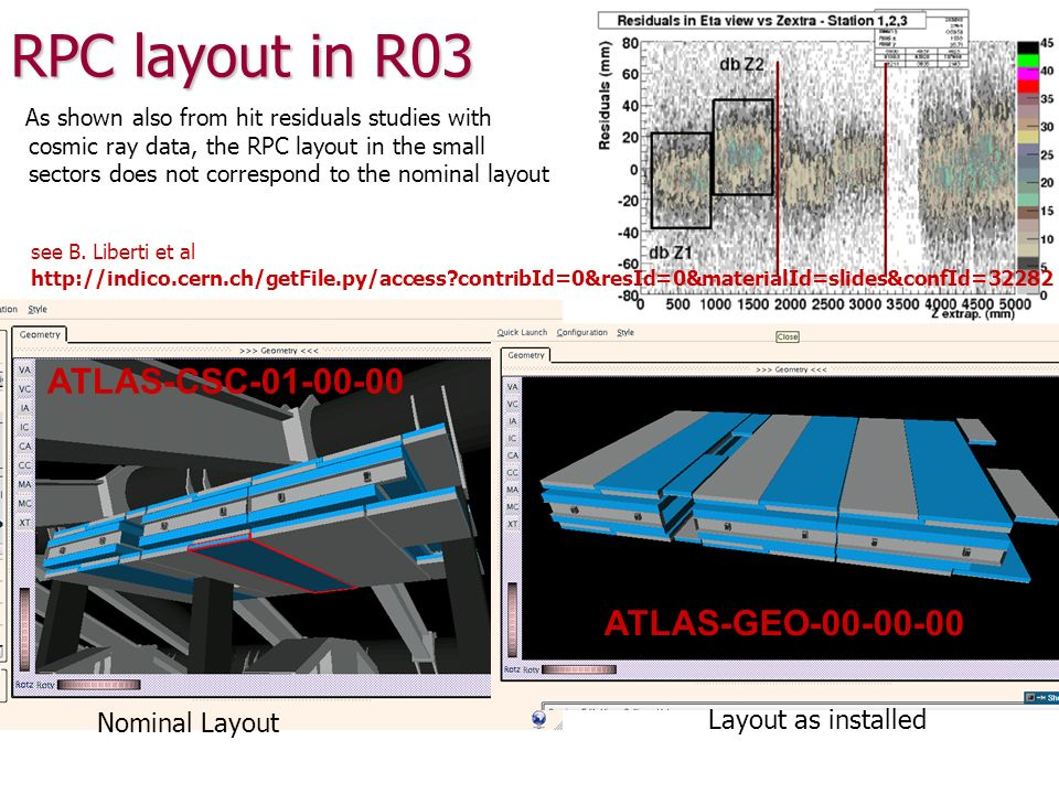 RPC layout in R03 As shown also from hit residuals studies with cosmic ray data, the RPC layout in the small sectors does not correspond to the nominal layout ATLAS-CSC ATLAS-GEO see B.
