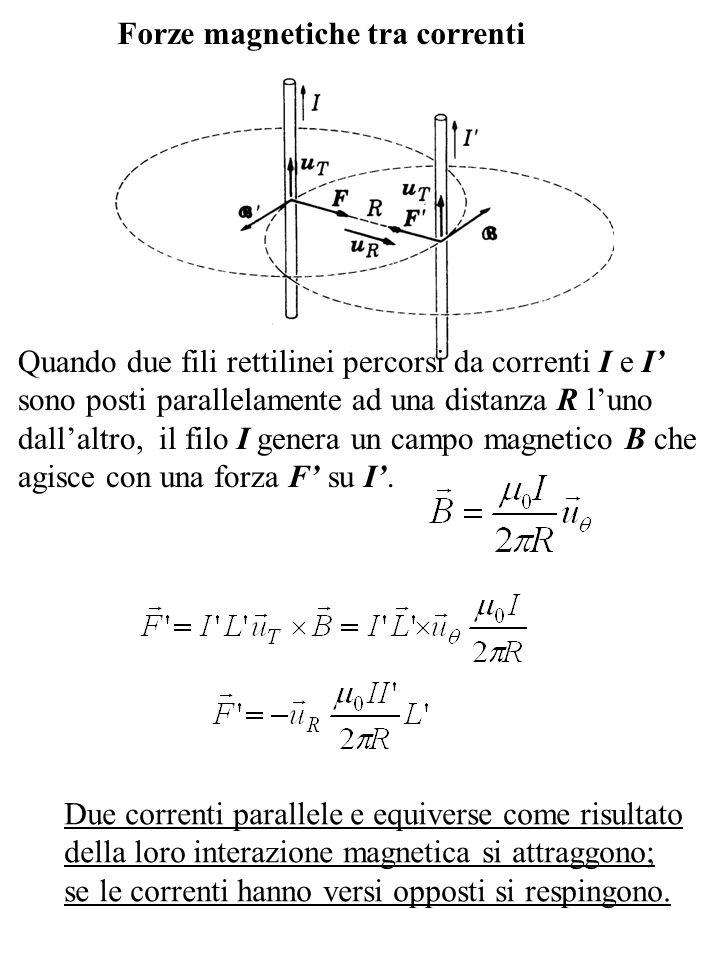 Forze magnetiche tra correnti Quando due fili rettilinei percorsi da correnti I e I sono posti parallelamente ad una distanza R luno dallaltro, il filo I genera un campo magnetico B che agisce con una forza F su I.