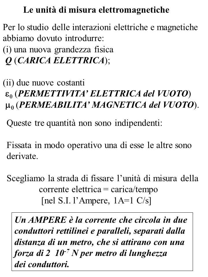 Le unità di misura elettromagnetiche Per lo studio delle interazioni elettriche e magnetiche abbiamo dovuto introdurre: (i) una nuova grandezza fisica Q (CARICA ELETTRICA); (ii) due nuove costanti 0 (PERMETTIVITA ELETTRICA del VUOTO) 0 (PERMEABILITA MAGNETICA del VUOTO).