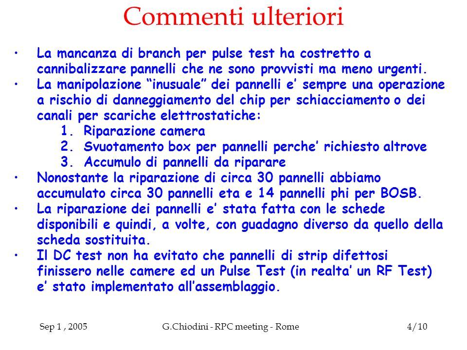 Sep 1, 2005G.Chiodini - RPC meeting - Rome4/10 Commenti ulteriori La mancanza di branch per pulse test ha costretto a cannibalizzare pannelli che ne sono provvisti ma meno urgenti.