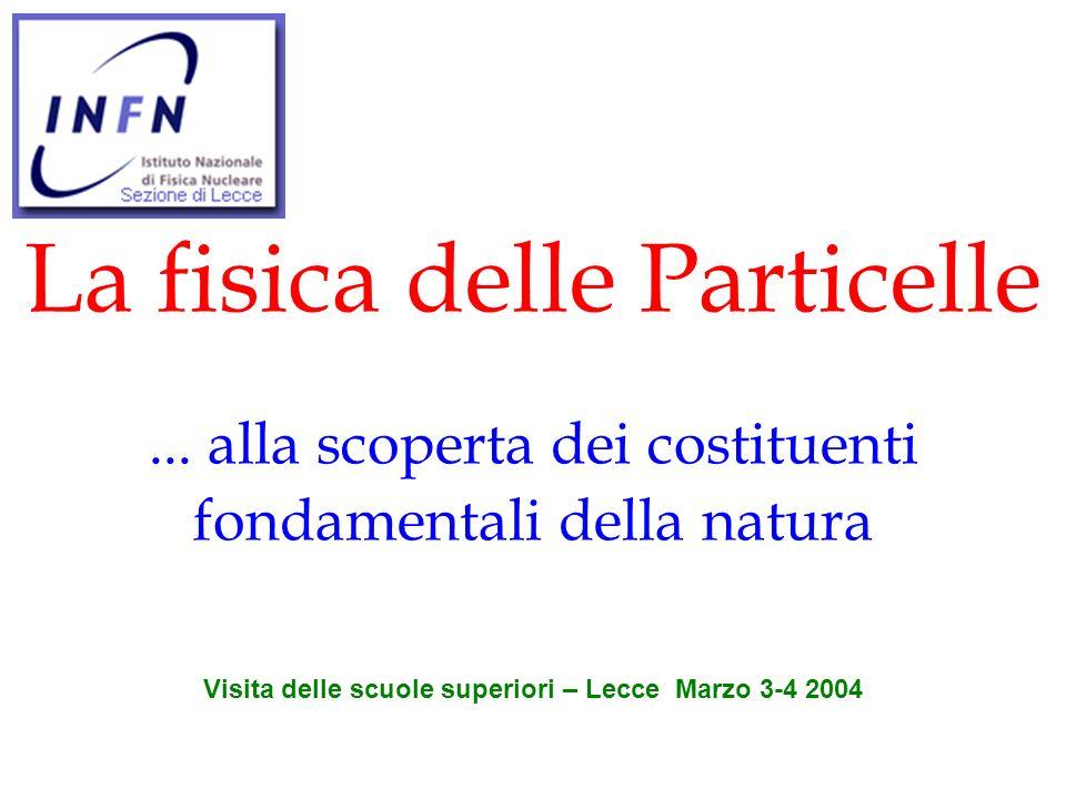 Mar 3-4 2004Laboratorio alte energie INFN - Lecce2/18 Sommario Introduzione »Le particelle elementari »I misteri del 21 0 secolo Il nuovo microscopio dei fisici »Introduzione »Il collisionatore LHC e lesperimento ATLAS »I rivelatori RPC per Atlas costruiti a Lecce