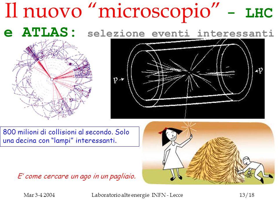 Mar 3-4 2004Laboratorio alte energie INFN - Lecce13/18 Il nuovo microscopio - LHC e ATLAS: selezione eventi interessanti 800 milioni di collisioni al secondo.