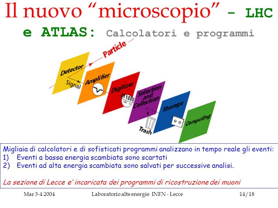 Mar 3-4 2004Laboratorio alte energie INFN - Lecce14/18 Il nuovo microscopio - LHC e ATLAS: Calcolatori e programmi Migliaia di calcolatori e di sofisticati programmi analizzano in tempo reale gli eventi: 1)Eventi a bassa energia scambiata sono scartati 2)Eventi ad alta energia scambiata sono salvati per successive analisi.