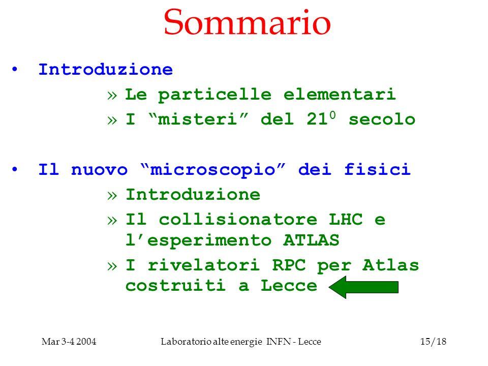 Mar 3-4 2004Laboratorio alte energie INFN - Lecce15/18 Sommario Introduzione »Le particelle elementari »I misteri del 21 0 secolo Il nuovo microscopio dei fisici »Introduzione »Il collisionatore LHC e lesperimento ATLAS »I rivelatori RPC per Atlas costruiti a Lecce