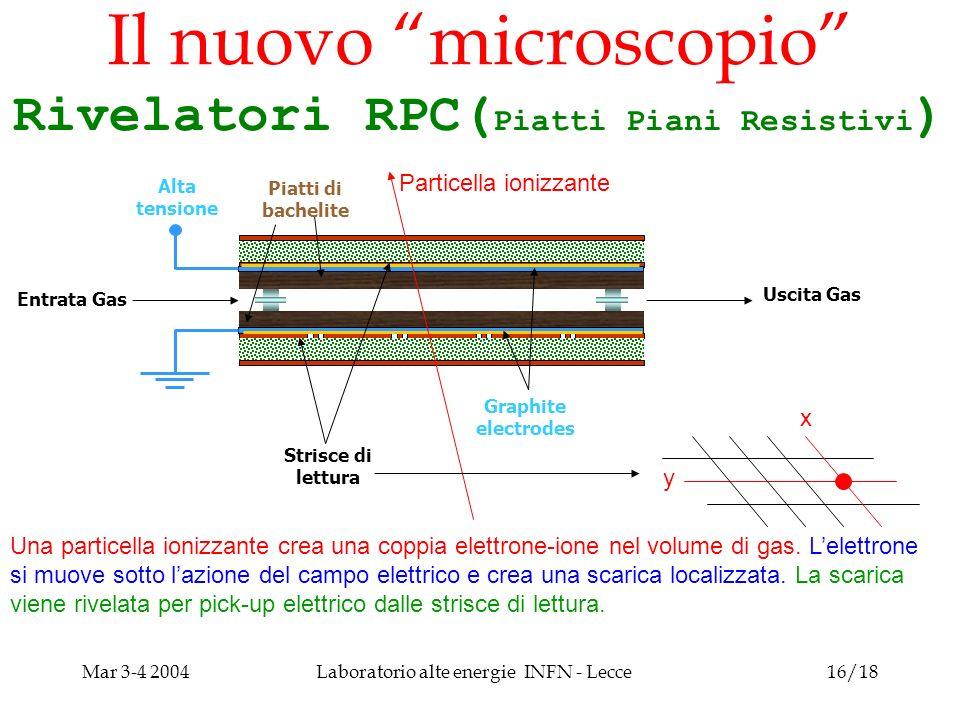 Mar 3-4 2004Laboratorio alte energie INFN - Lecce16/18 Il nuovo microscopio Rivelatori RPC( Piatti Piani Resistivi ) Piatti di bachelite Graphite electrodes Entrata Gas Strisce di lettura Uscita Gas Alta tensione Particella ionizzante Una particella ionizzante crea una coppia elettrone-ione nel volume di gas.
