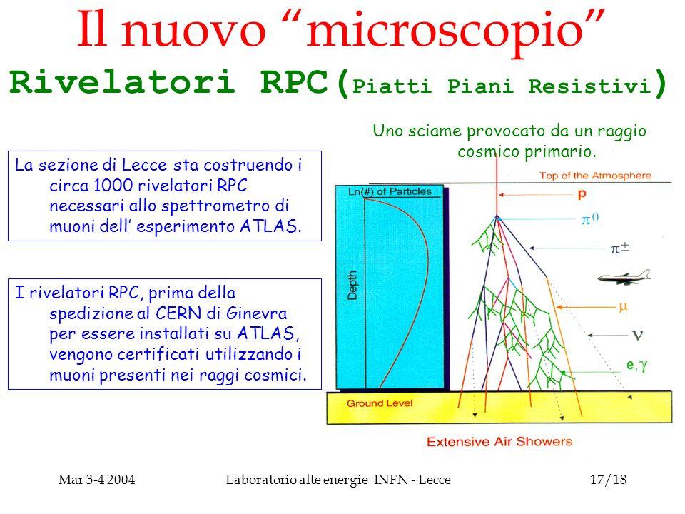 Mar 3-4 2004Laboratorio alte energie INFN - Lecce17/18 Il nuovo microscopio Rivelatori RPC( Piatti Piani Resistivi ) La sezione di Lecce sta costruendo i circa 1000 rivelatori RPC necessari allo spettrometro di muoni dell esperimento ATLAS.