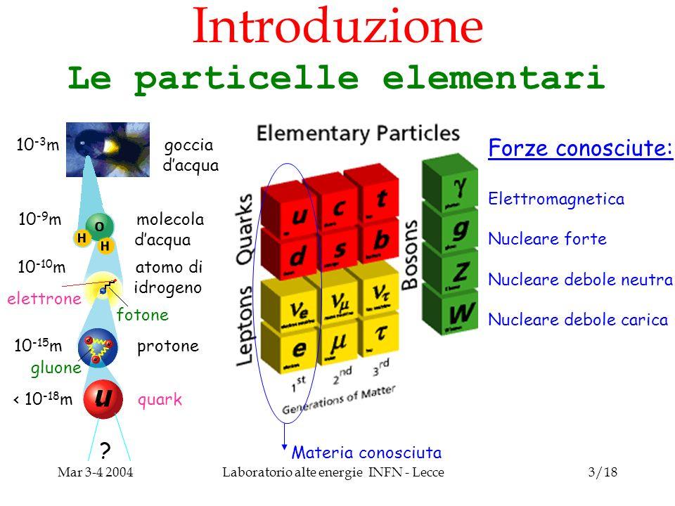 Mar 3-4 2004Laboratorio alte energie INFN - Lecce4/18 Introduzione Le forze fondamentali Elettromagnetica Nucleare forte Nucleare debole