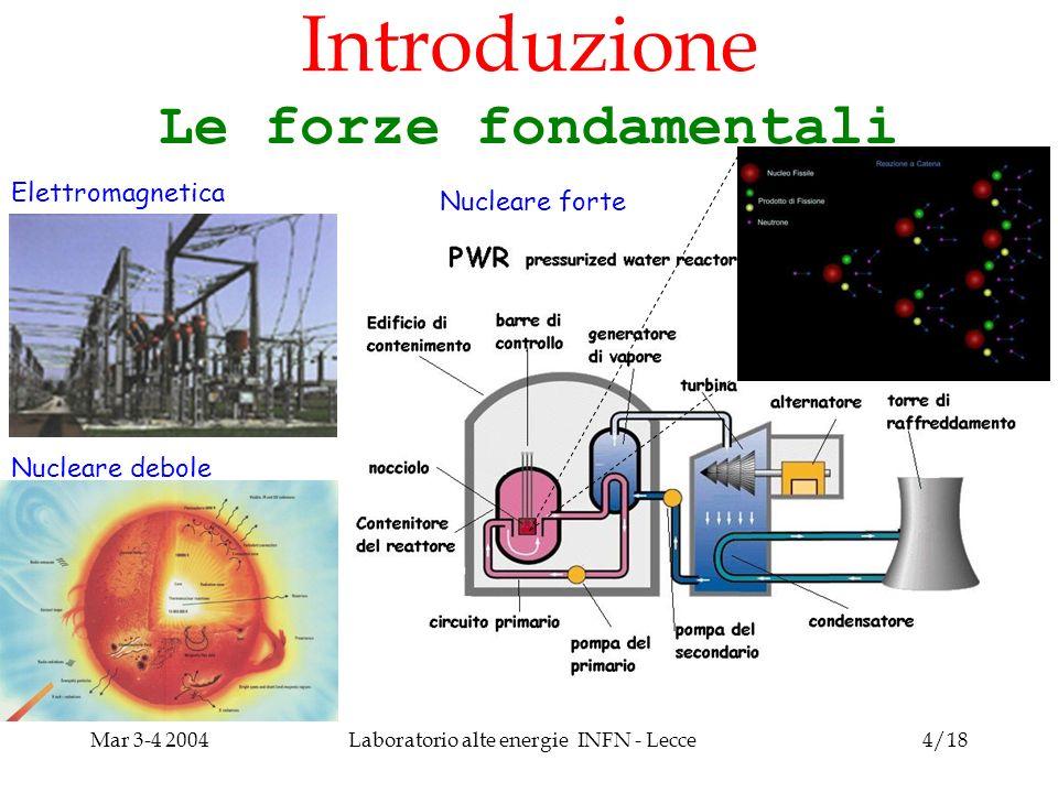 Mar 3-4 2004Laboratorio alte energie INFN - Lecce5/18 La forza di gravita che ruola gioca.