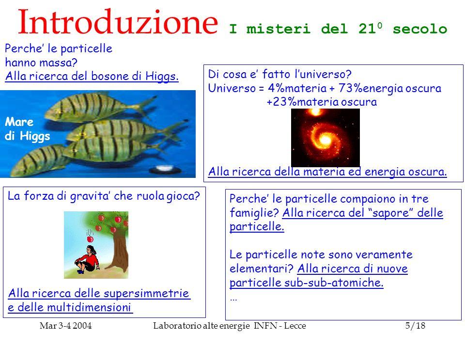 Mar 3-4 2004Laboratorio alte energie INFN - Lecce6/18 Sommario Introduzione »Le particelle elementari »I misteri del 21 0 secolo Il nuovo microscopio dei fisici »Introduzione »Il collisionatore LHC e lesperimento ATLAS »I rivelatori RPC per Atlas costruiti a Lecce