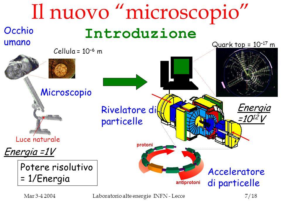 Mar 3-4 2004Laboratorio alte energie INFN - Lecce7/18 Il nuovo microscopio Introduzione p Acceleratore di particelle Rivelatore di particelle Quark top = 10 -17 m Energia =10 12 V Luce naturale Microscopio Occhio umano Cellula = 10 -6 m Potere risolutivo = 1/Energia Energia =1V