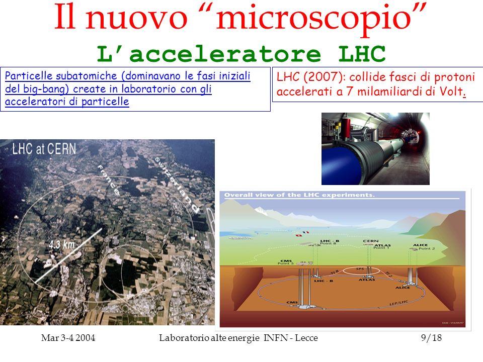 Mar 3-4 2004Laboratorio alte energie INFN - Lecce9/18 Il nuovo microscopio Lacceleratore LHC Particelle subatomiche (dominavano le fasi iniziali del big-bang) create in laboratorio con gli acceleratori di particelle LHC (2007): collide fasci di protoni accelerati a 7 milamiliardi di Volt.