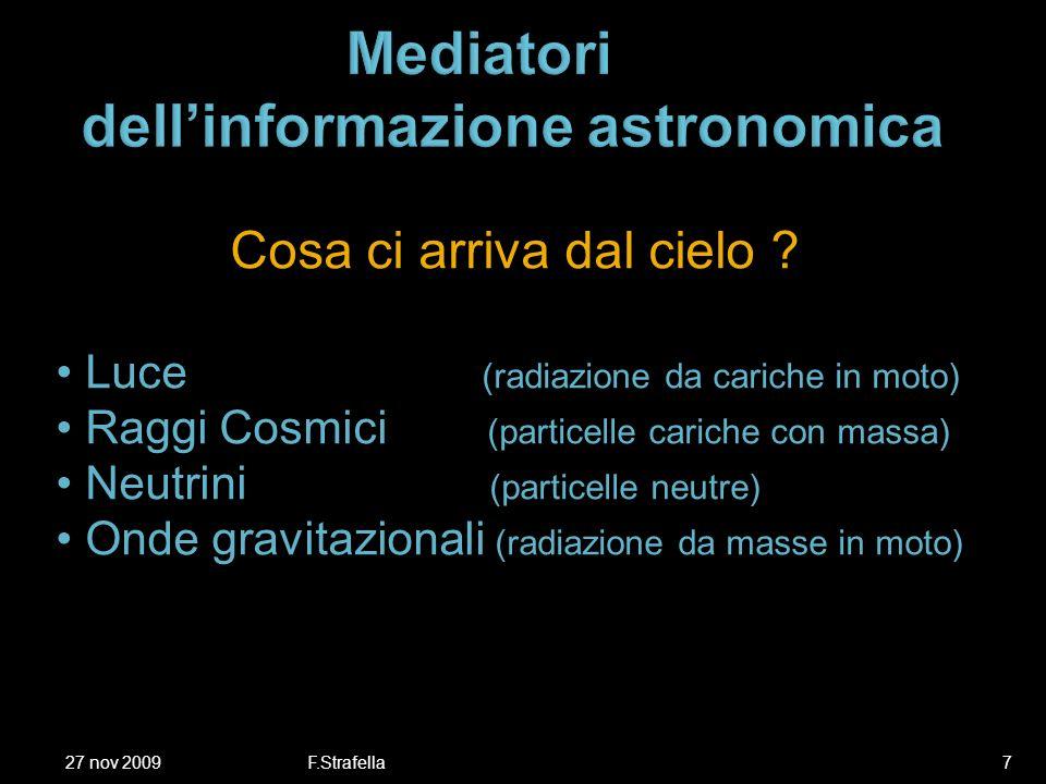 Mediatori dellinformazione astronomica Cosa ci arriva dal cielo .
