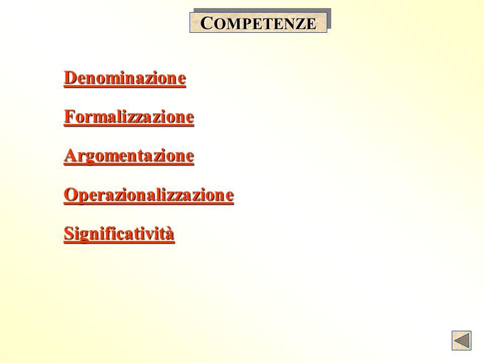 Denominazione Formalizzazione Argomentazione Operazionalizzazione Significatività C OMPETENZE